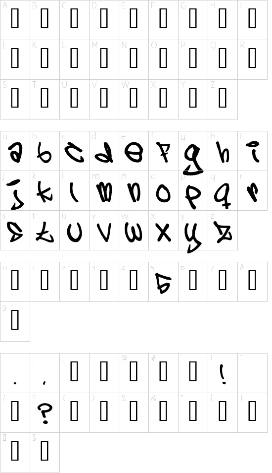 Mapa de caracteres gráficos